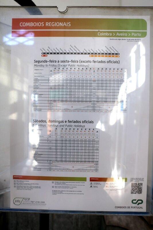 Coimbra - Aveiro train schedule