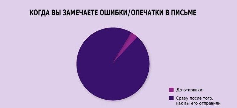 забавные-графики6.jpg