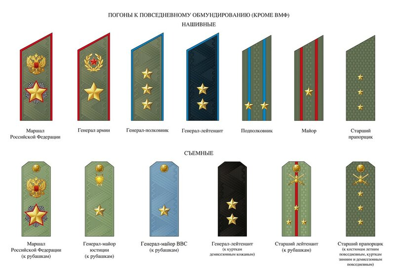 Russian Military Uniforms and Clothing - Page 2 0_123fba_d2034486_XL