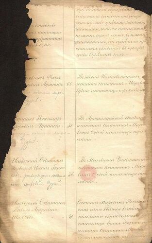 ГАКО, ф. – 133, оп. 16, д. 448, л. 3