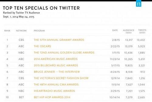 twitter-specials-2015.jpg