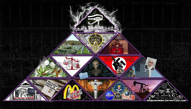 Пирамида глобального управления.jpg