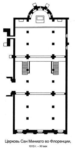 План церкви св. Миниато во Флоренции, чертеж
