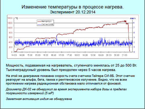https://img-fotki.yandex.ru/get/15575/223316543.25/0_18bd37_54d9cfec_L