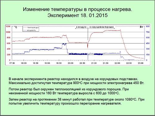 https://img-fotki.yandex.ru/get/15576/223316543.25/0_18bd3a_efe8ed6b_L
