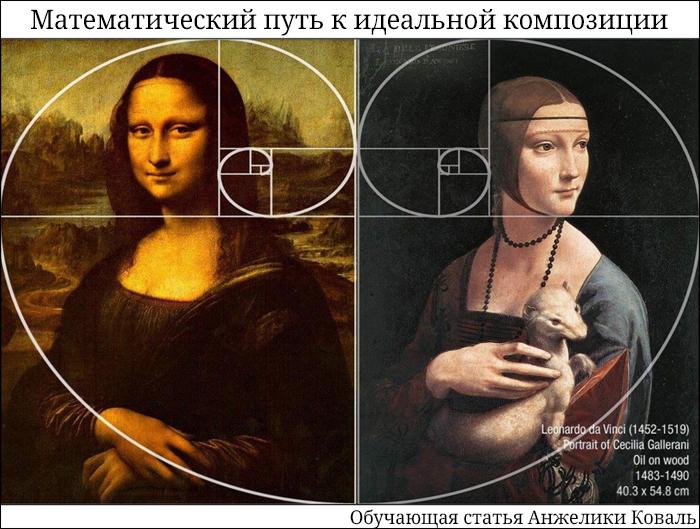 Математический путь к идеальной композиции. Обучающая статья Анжелики Коваль.