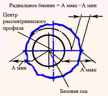https://img-fotki.yandex.ru/get/15576/33511288.3/0_13ae8d_9c2e1799_orig.jpg