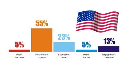 статистика.jpg