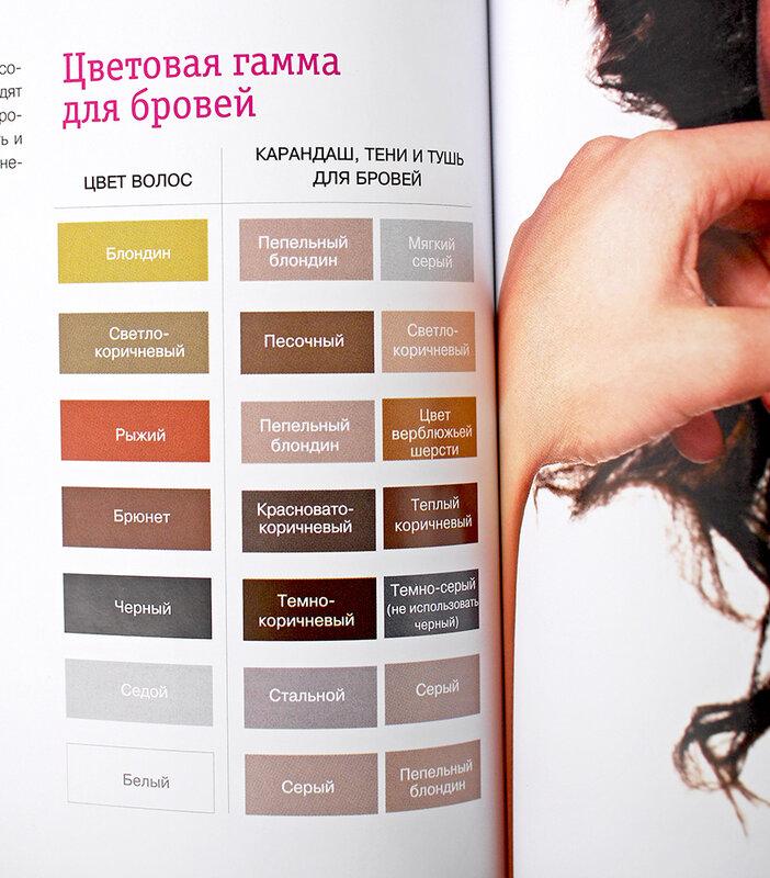 бобби-браун-макияж-для-новичков-и-профессионалов-отзыв-рецензия6.jpg