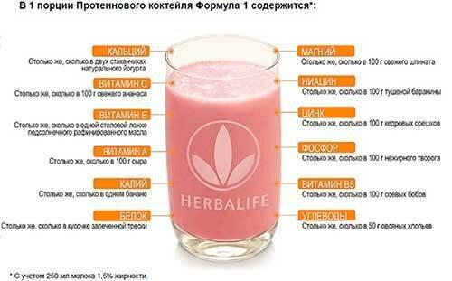 состав коктейля гербалайф формула 1 тропические фрукты