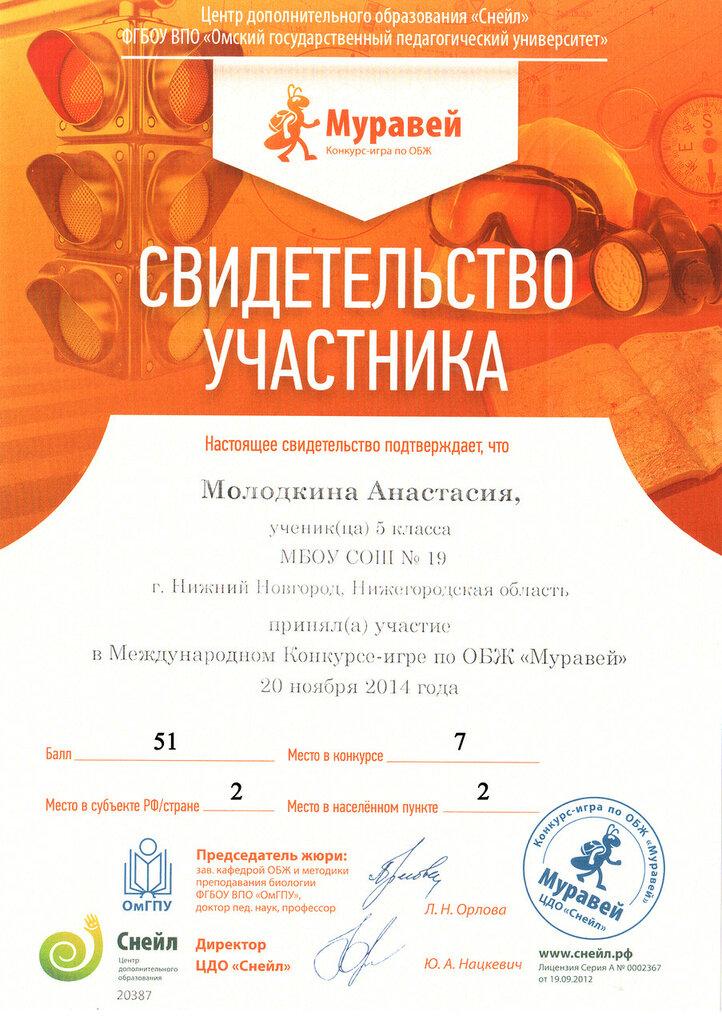 МОЛОДКИНА АНАСТАСИЯ_5 КЛАСС.jpg