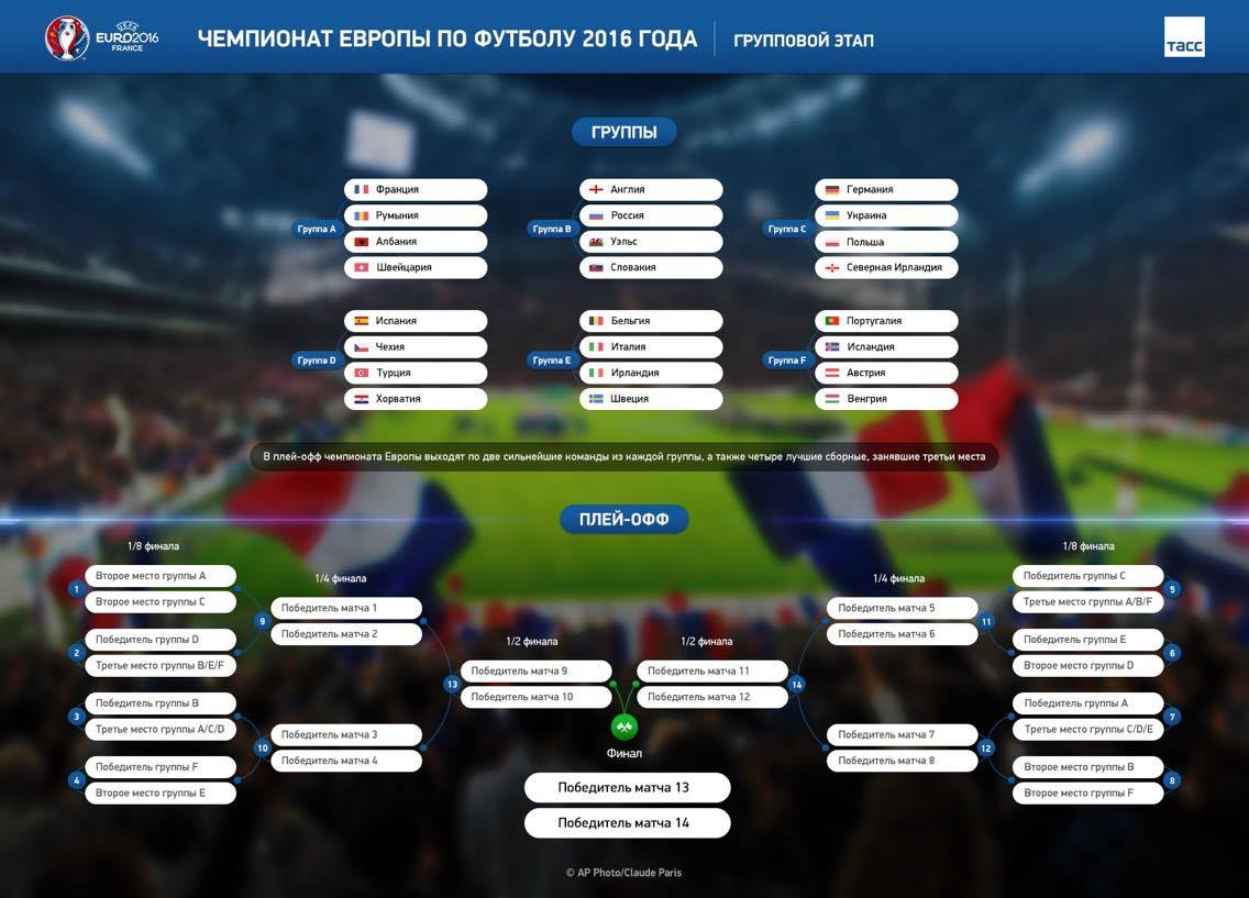 основе полиэстера чемпионат европы по футболу 2016 календарь россии помощью