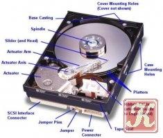 Книга Как самостоятельно восстановить жесткий диск