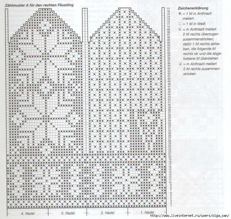 узором с вязания схема варежки
