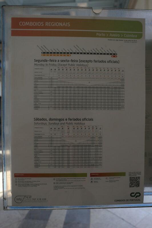 The timetable of trains Aveiro - Coimbra