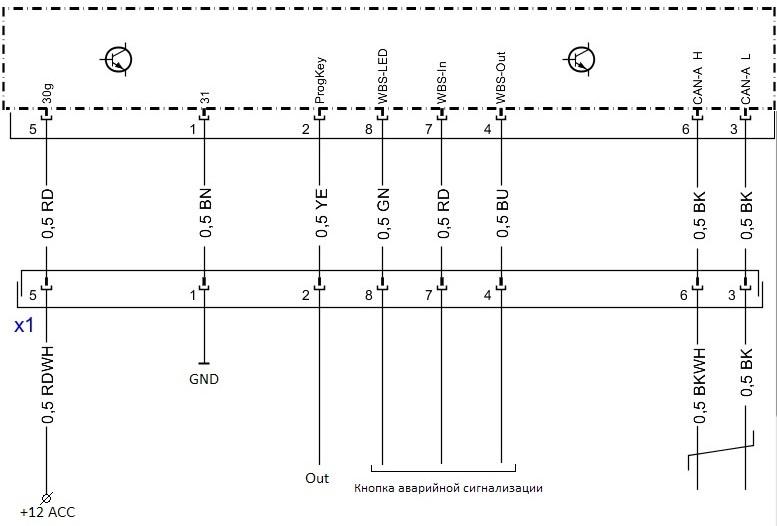 Схема ЭБУ W221