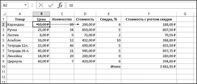 Рис. 5.48. Ячейки, зависимые от ячейки B2