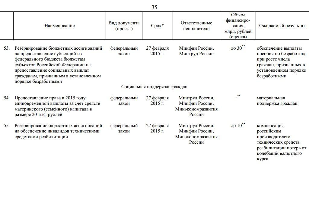 Антикризисный план правительства России с.35