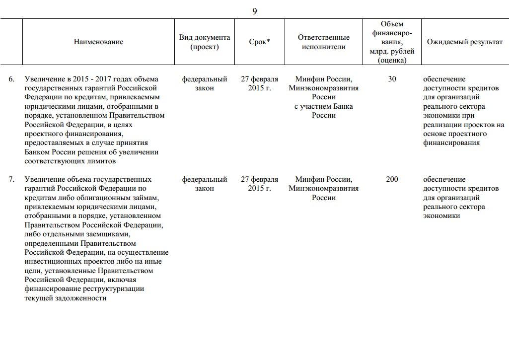 Антикризисный план правительства России с.9