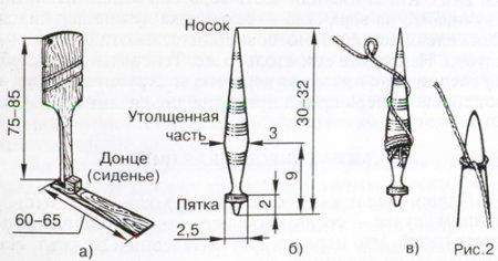 https://img-fotki.yandex.ru/get/15585/108287837.ab/0_a7e68_1b4300a8_orig.jpg