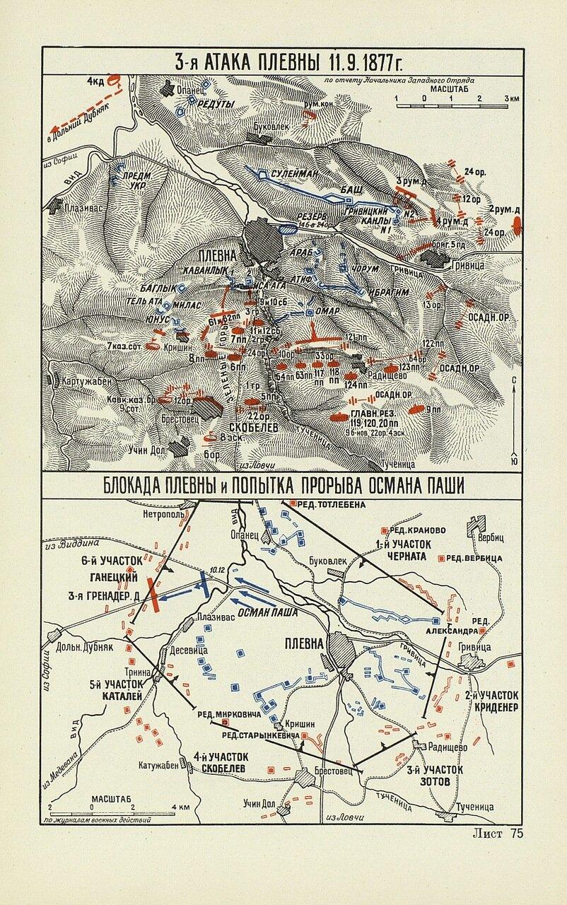 3-я атака плевны 11 сентября 1877 года. Блокада Плевны и попытка прорыва Османа Паши.