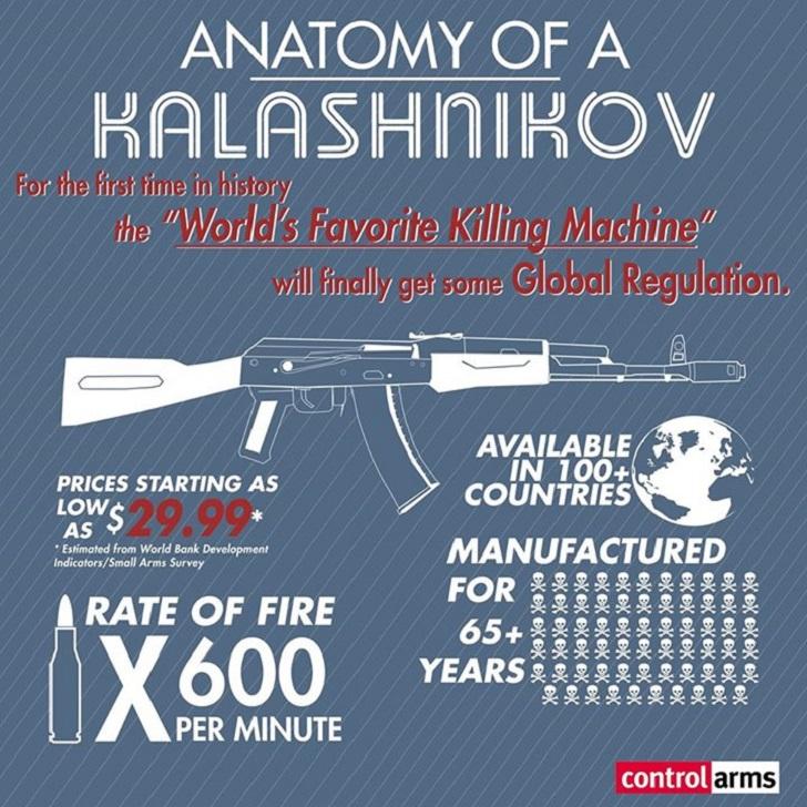 1. KALASHNIKOV Фамилия русского оружейника, создавшего один из самых популярных в мире автоматов, ст