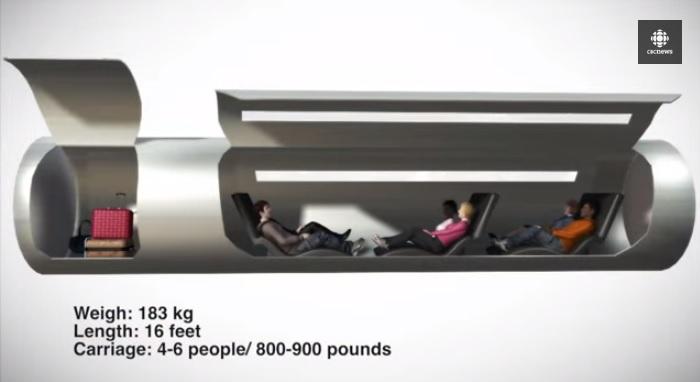 Высокоскоростной транспорт - Hyperloop