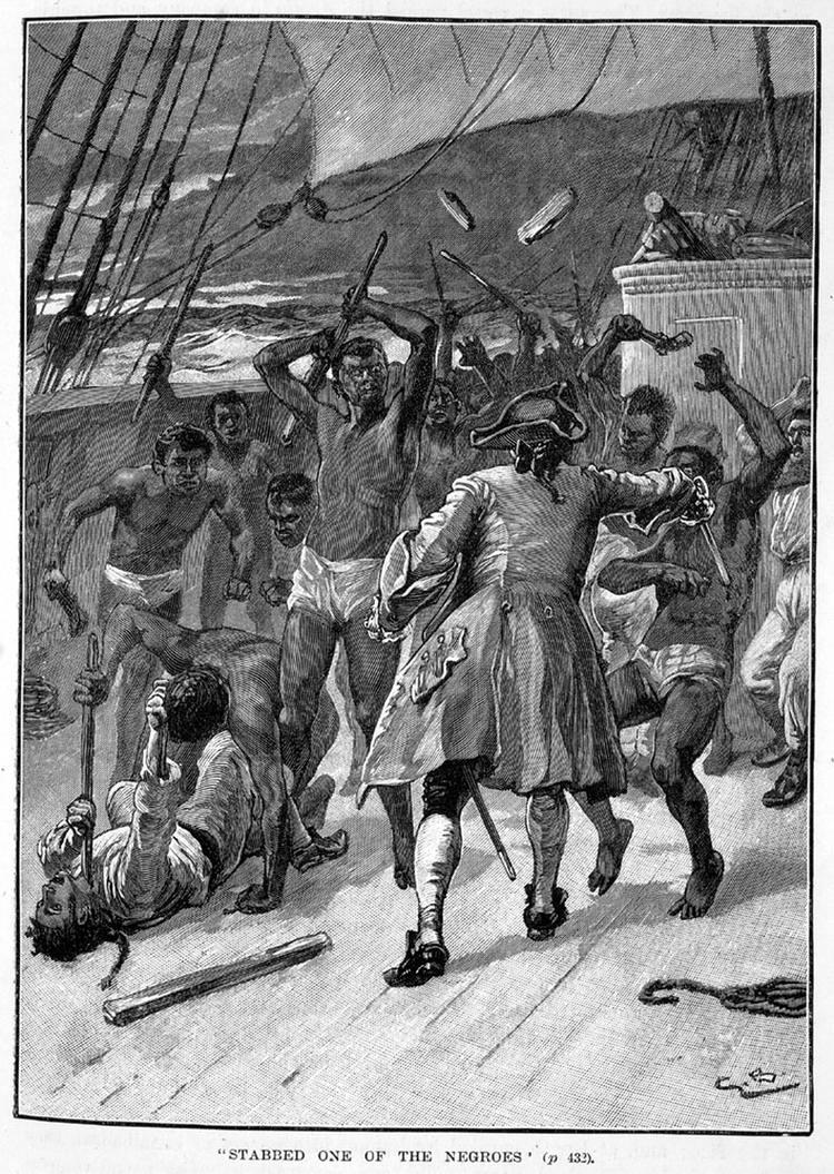 способы наказания раба