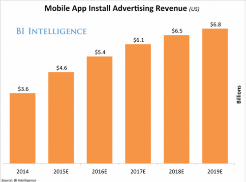 mobile app install ads.png