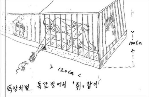 Пытки заключенных в корейской тюрьме. Рисунки сбежавшего 0 115902 5489812d orig