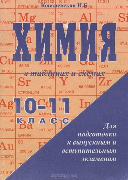 Книга Химия в таблицах и схемах 10-11 класс Ковалевская Н.Б.
