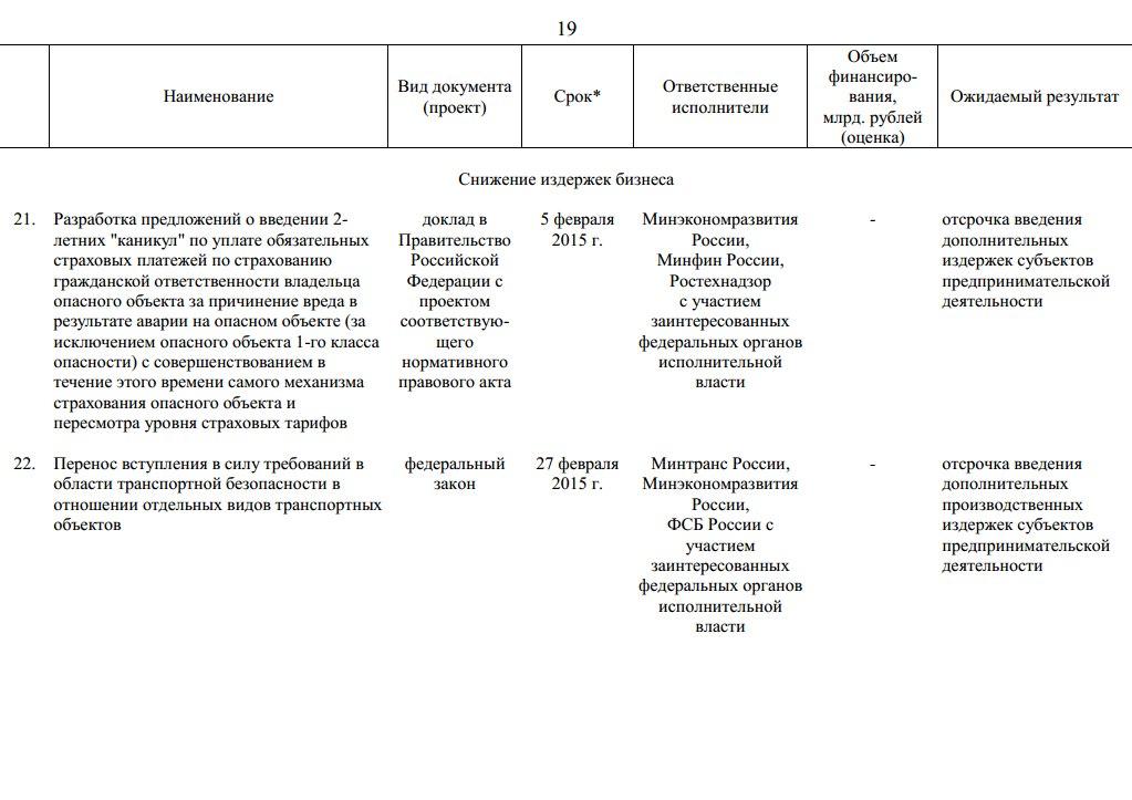 Антикризисный план правительства России с.19