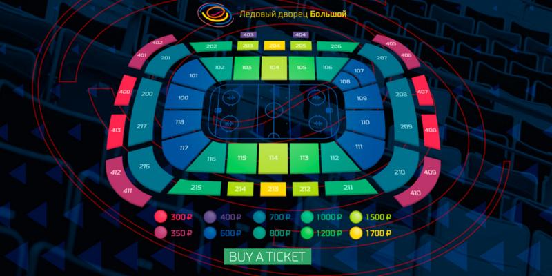 Матч Звёзд КХЛ - 2015