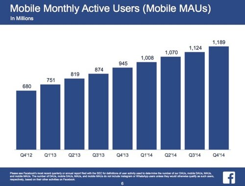 fb-mobile-monthly-active-users.jpg