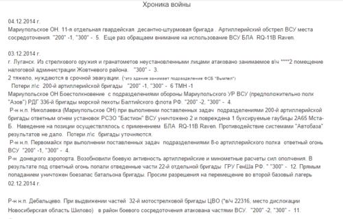 20141204_ахинея_Хроника войны2.png