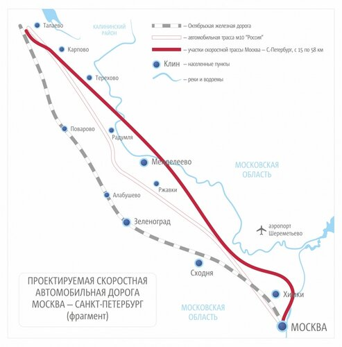 Схема прохождения трассы.