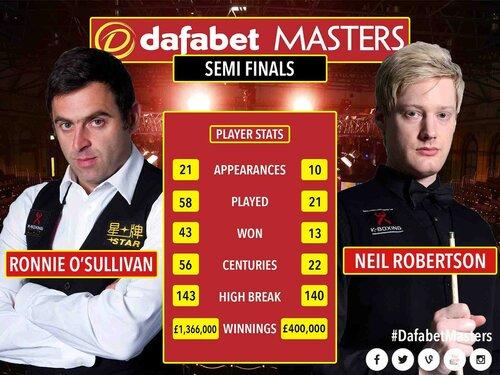 20150117_Masters2015_1st semifinal.jpg