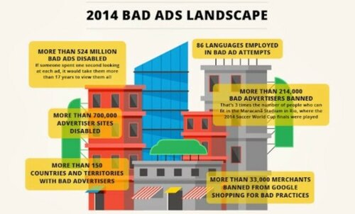 google-adwords-bad-ads-landscape-2014-800x483.jpg