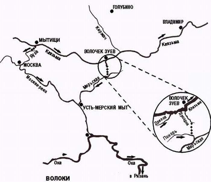 Схема куда течет река клязьма схема