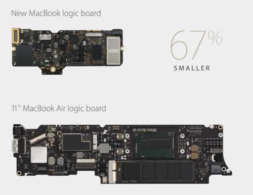 macbook retina logicboard