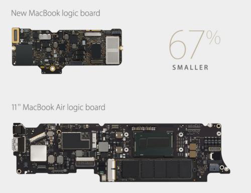 macbook retina logicboard