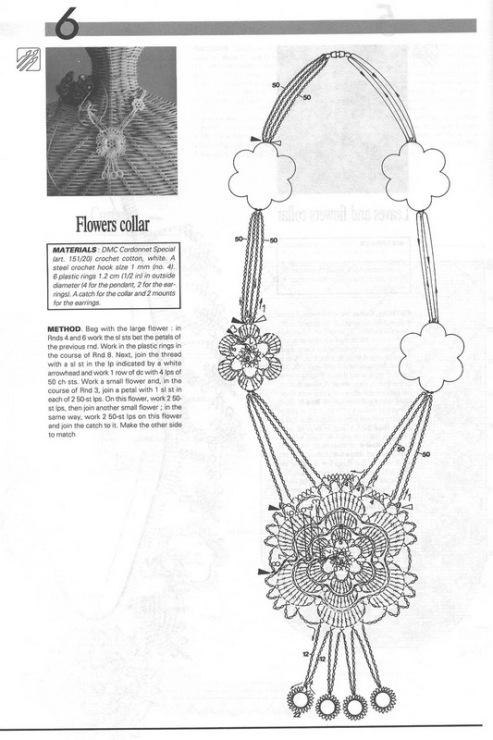 Схемы украшений вязанных крючком