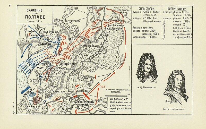 Сражение при Полтаве 8 июля 1709 года