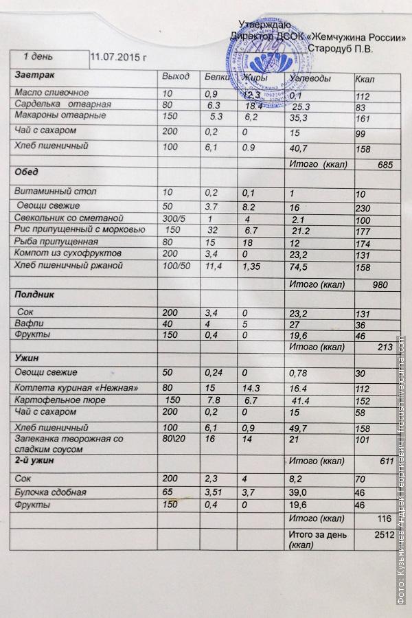 Жемчужина России меню столовой лагеря Приморский