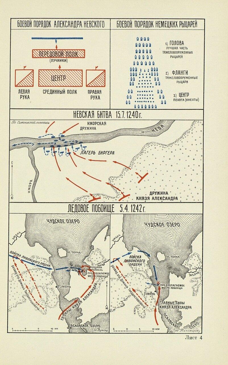 Невская битва и Ледовое побоище