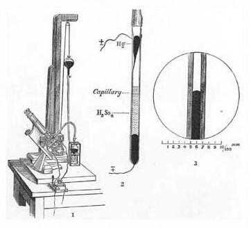 Kapillarelektrometer.jpg