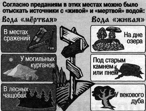 Аномальные зоны Рязанской области