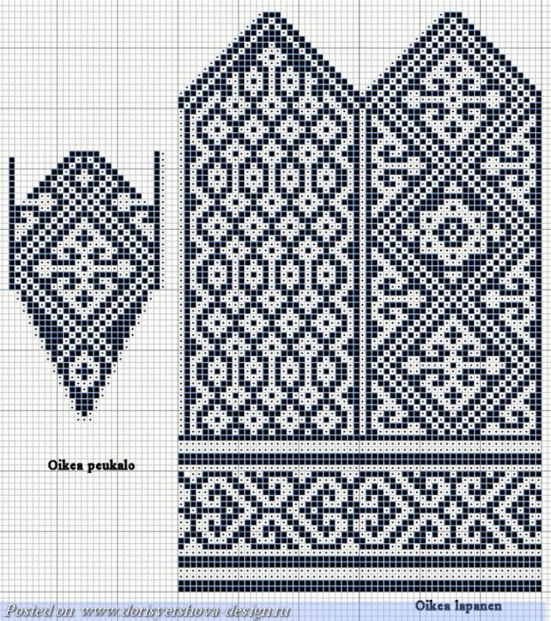 Орнаменты для вязания рукавиц