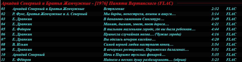 """24/96) Аркадий Северный с анс. """"Братья Жемчужные"""" Концерт """"Памяти Вертинского"""" 1976 - Все Тут Online"""