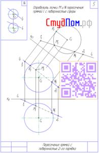 Пересечение сферы прямой